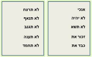 The Future of Mankind Based on the Decalogue by Rav Horovitz